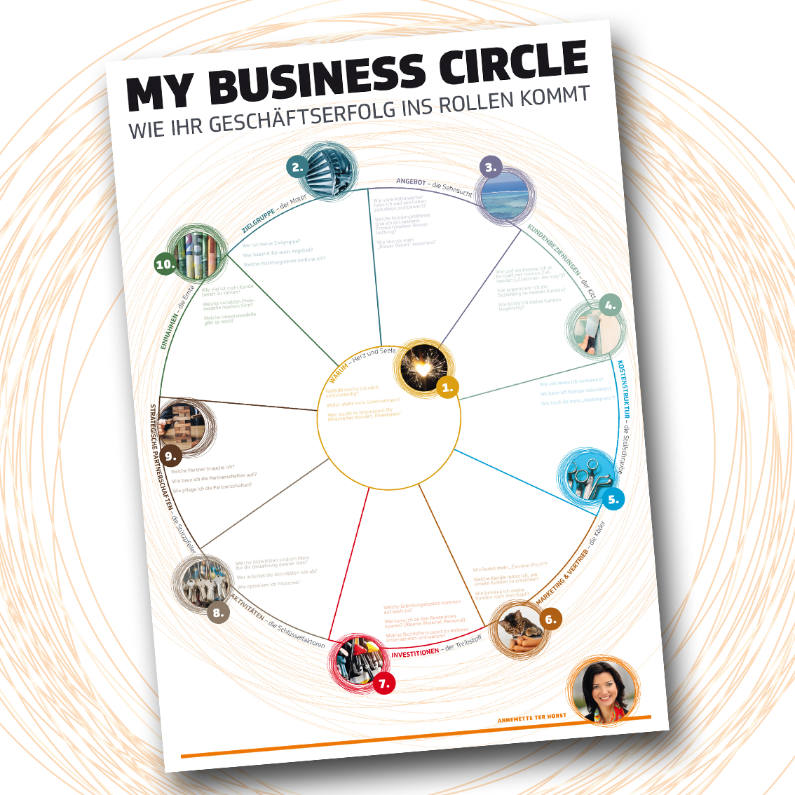 https://welcome.mybusinesscircle.de/wp-content/uploads/2019/05/Chart-Teaser_frei.png